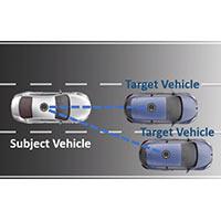 Adaptive Cruise Control | ADAS Automotive Testing System
